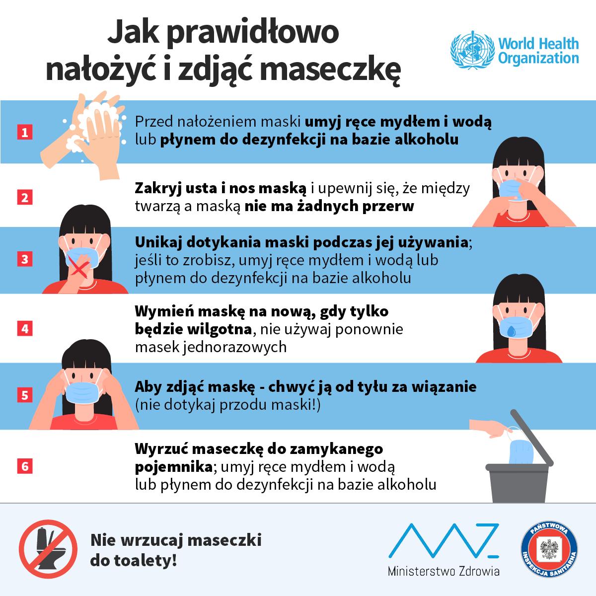 Jak_prawidłowo_nałozyć_i_zdjąć_maseczkę.png