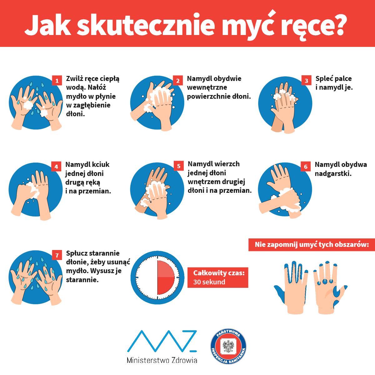 Jak_skutecznie_myć_ręce.png